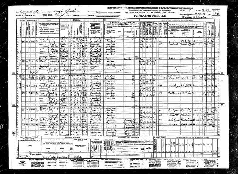 Cavicchi by Lancaster 1940 Census.jpg