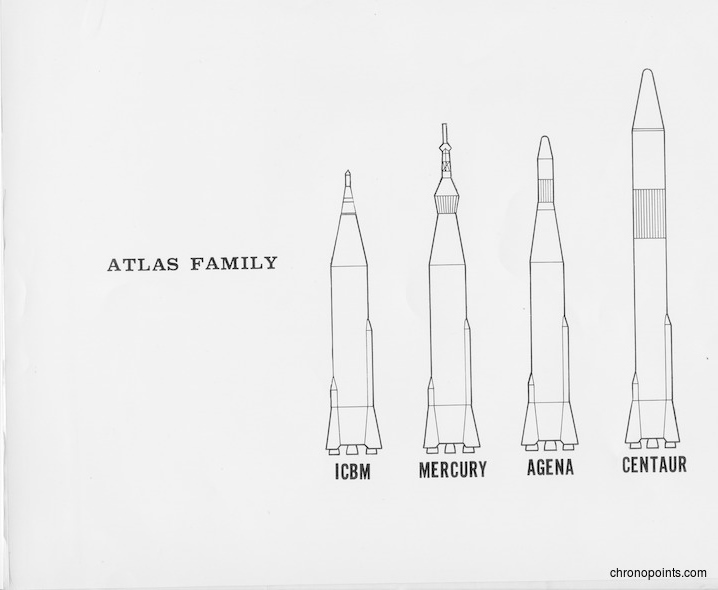 atlas family chart  u00b7 riches