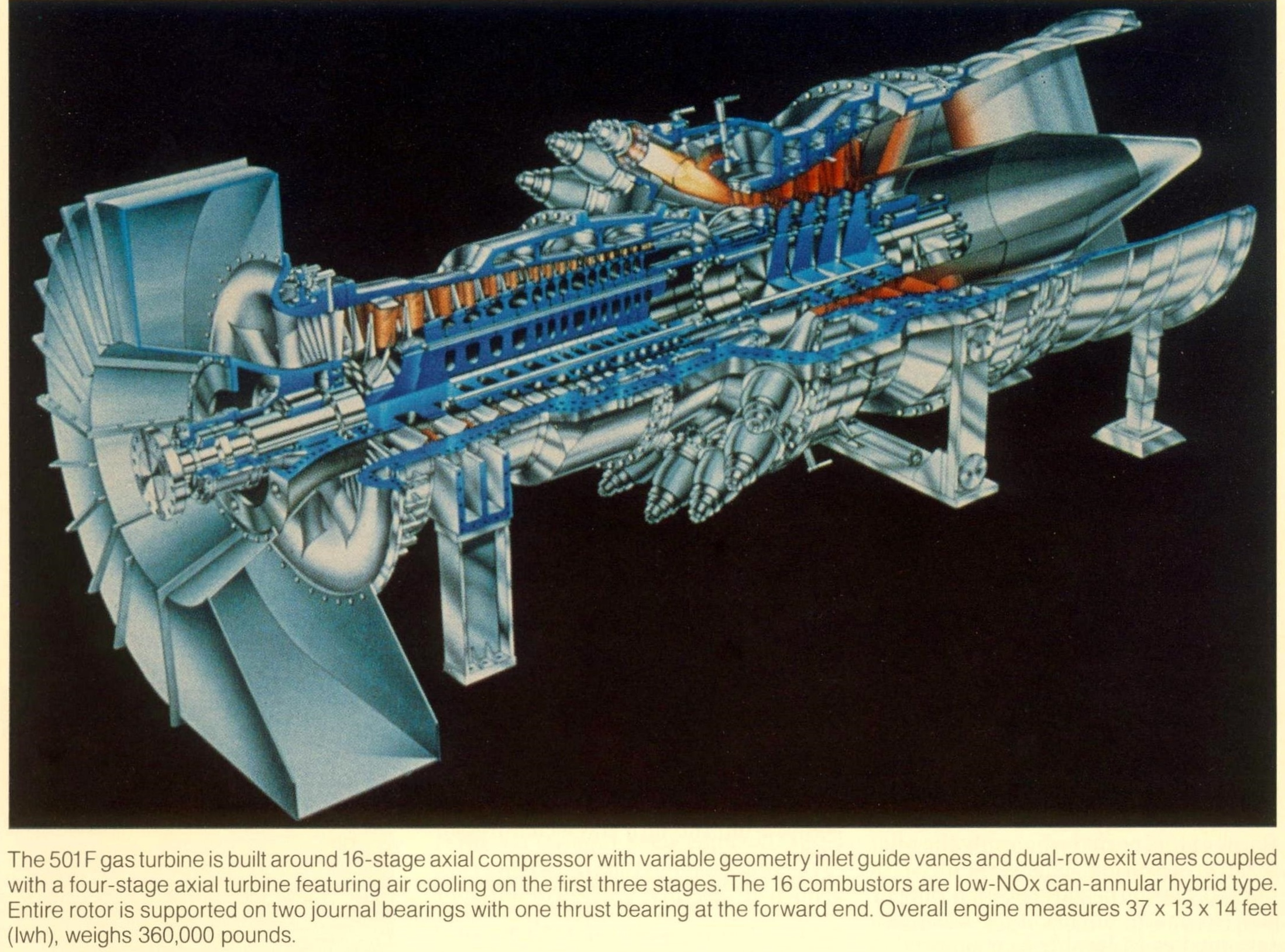 Westinghouse 501F Gas Turbine · RICHES