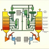 PACE 320 Combined-Cycle Power Plant Diagram