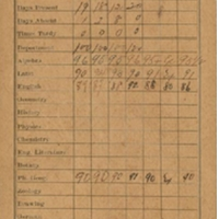 Sanford High School Report Card for Versa Woodcock, Fall 1910