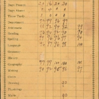 Westside Grammar Elementary School Report Card for Madge Woodcock, Fall 1913