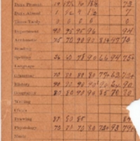 Sanford High School Report Card for Versa Woodcock, Fall 1907