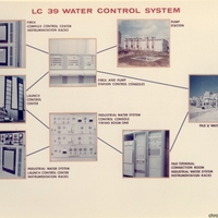 John F. Kennedy Space Center's Launch Complex 39 Water Control System