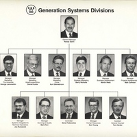 Westinghouse Power Generation Systems Organization Chart, 1995