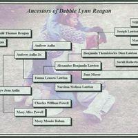 Ancestors of Debbie Lynn Reagan