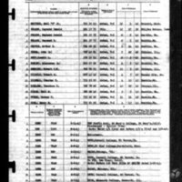 Report of Changes of Naval Aviation Cadet Selection Board, Seattle, Washington, June 1943<br />
