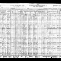 Fifteenth Census Population for Cheboygan, Michigan, 1930